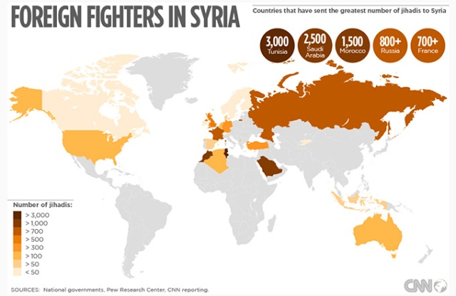 foreign fighters syria europe