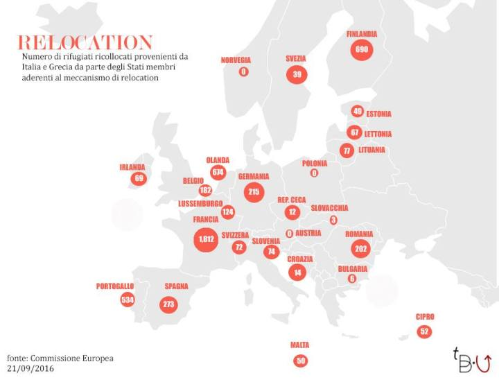 relocation infografica europa