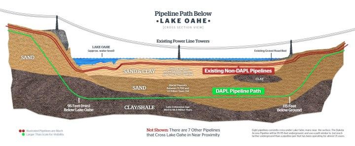 Dakota access pipeline mappa
