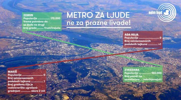 progetto metro belgrado