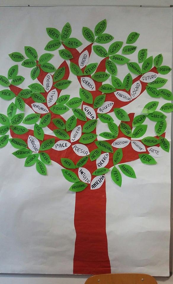 albero di natale accoglienza