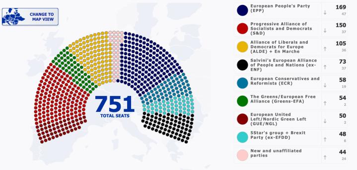 Proiezioni seggi europee 2019