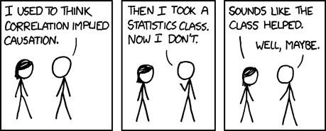 correlation doesn't imply causation xkcd
